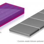 ข้อแตกต่างระหว่างแบตเตอรี Lithium Polymer กับ Lithium Ion ต่างกันยังไง