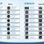 Meters มิตเตอร์วัดไฟ AC DC วัดแรงดัน วัดอุณภูมิน้ำ น้ำมัน thumbnail 1