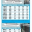 A8b PVC Waterstop 8 นิ้ว 3 ปุ่ม หนา 9.5 มม.(25 เมตร) thumbnail 2