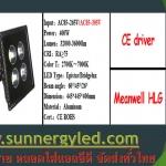 Led Multi-function light Series B(high bay/floodlight)