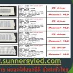 Led Multi-function light Series G(led gas station light) 3030 48pcs Bridgelux 24pcs XTE 24pcs