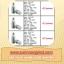 LED corn light STC-QF-CLD12W thumbnail 1