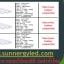 LED T8 tube STC-QF-T8T22W-E thumbnail 1