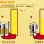 Pre-order ปิ่นโต กล่องอาหารสูญญากาศสแตนเลสเก็บความร้อน 2 ชั้นขนาดใหญ่ ความจุ 2.5 ลิตร สีเแดง thumbnail 5