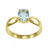 วิธีเลือกแหวนทองพลอยให้เข้ากับลักษณะนิ้วมือ
