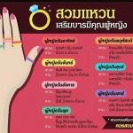 สวมแหวนตามวันเกิดช่วยเสริมบารมี