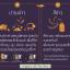 ข้าวหอมนิลจักรพรรดิ์อินทรีย์ (ขวด 400 กรัม) thumbnail 9