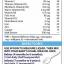 วิตามินรวมสำหรับทารกและเด็กเล็ก VitaBiotics WellBaby Multi-Vitamin Liquid with VIT.D thumbnail 6