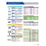 Epson Consumables Chart