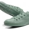 รองเท้าผ้าใบ Converse ผู้ชาย ผู้หญิง Shoes Size 37-44 พร้อมกล่อง