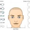 ใบหน้าคุณเหมาะกับกรอบแว่นตาแบบไหน ?