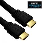 HDMI FULL HD 3D VIDEO 2160P (GLINK) 2 M คละสี