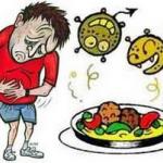 สารเคมีในอาหารก่ออาการปวดศรีษะ
